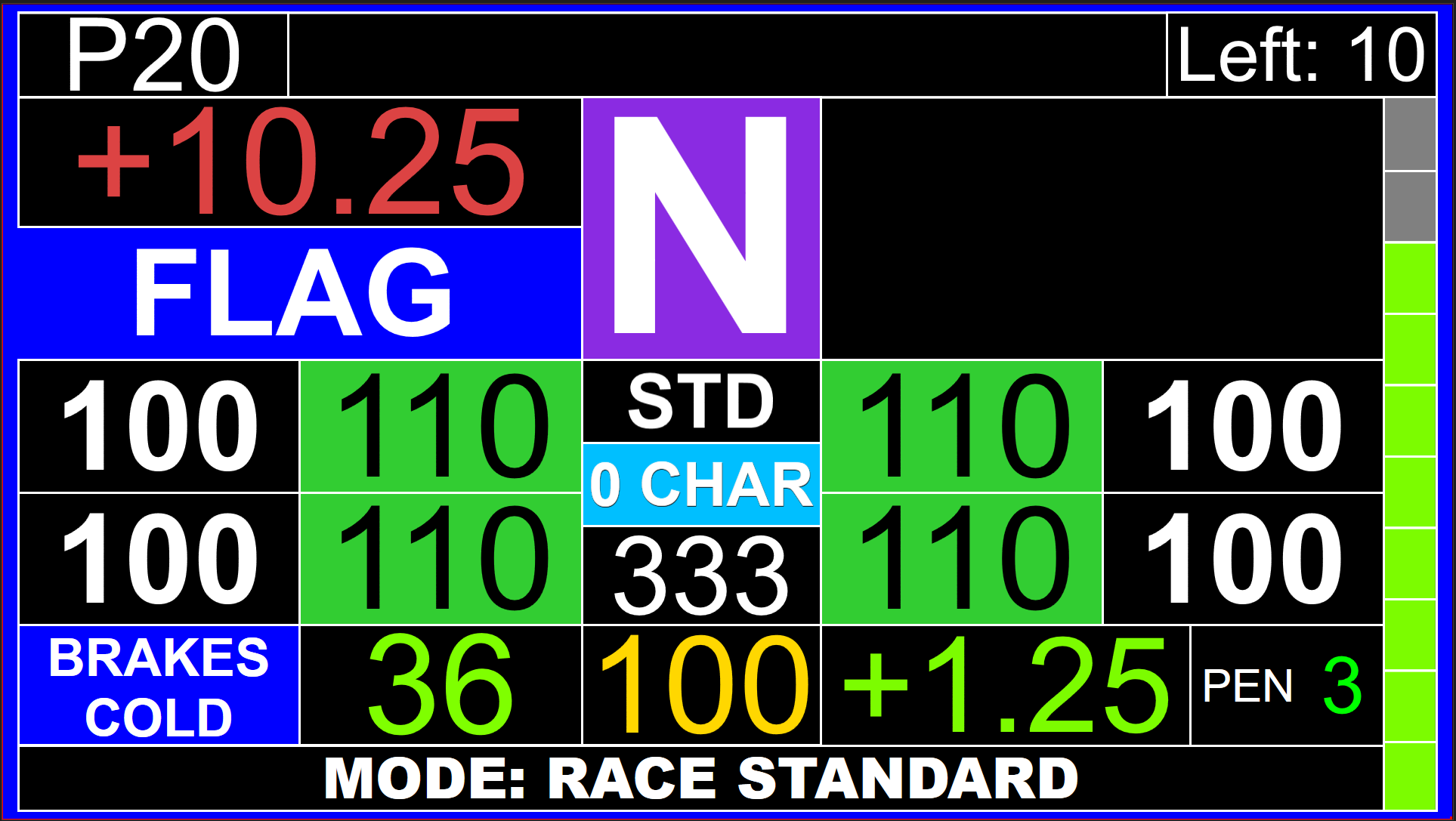 2. Flag and DRS.png