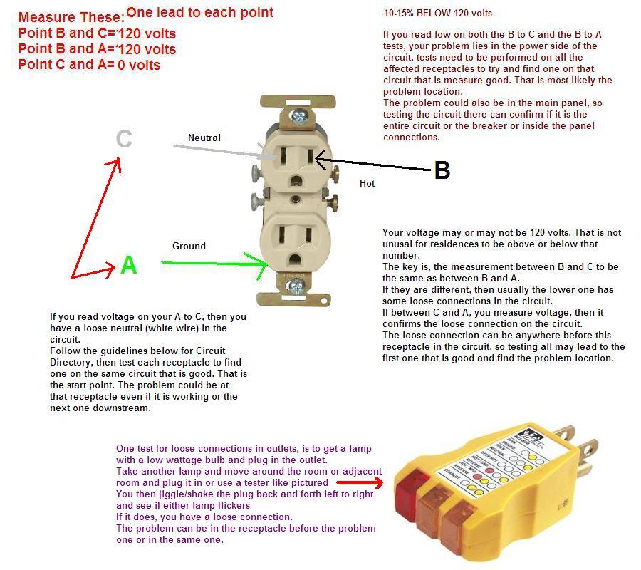 2013-07-03_205842_receptacle_testing.jpg