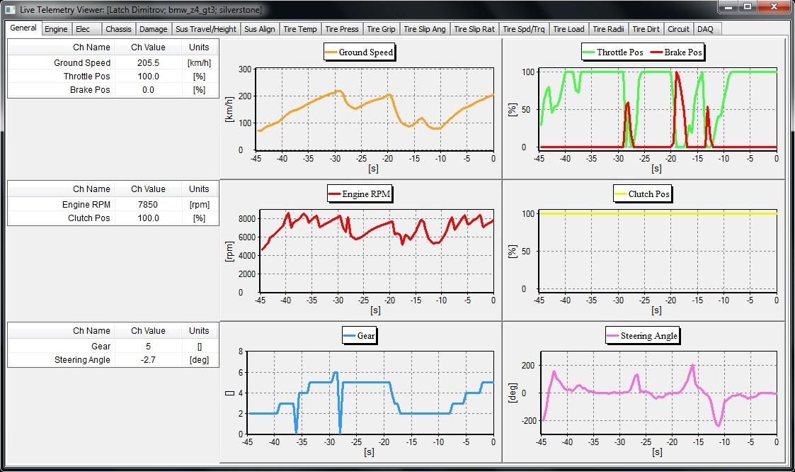 ACTI) Assetto Corsa Telemetry Interface | RaceDepartment