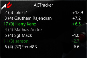 actracker-0.2.png