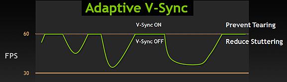 AdaptiveVSync-2-650.png