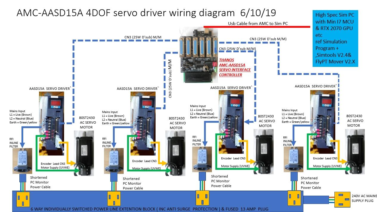 AMC-AASD15A to servos wiring Diagram.jpg