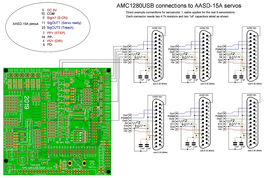 AMC1280USB servomotor connections schematic AASD-15A_small.jpg