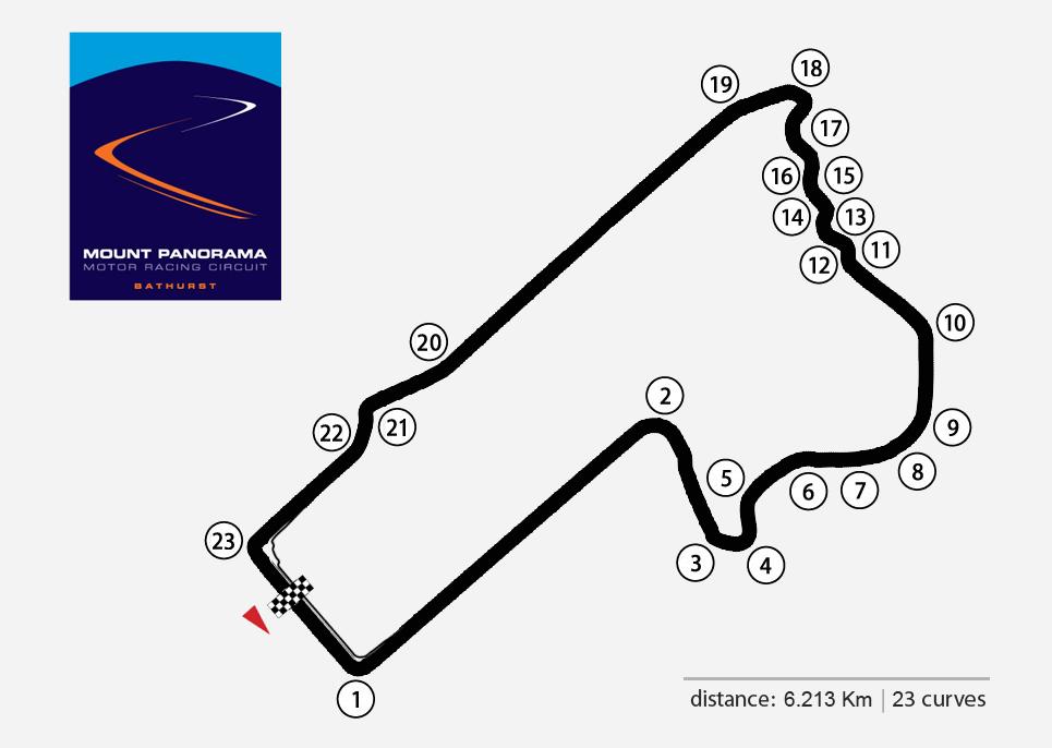 Bathurst track map.png