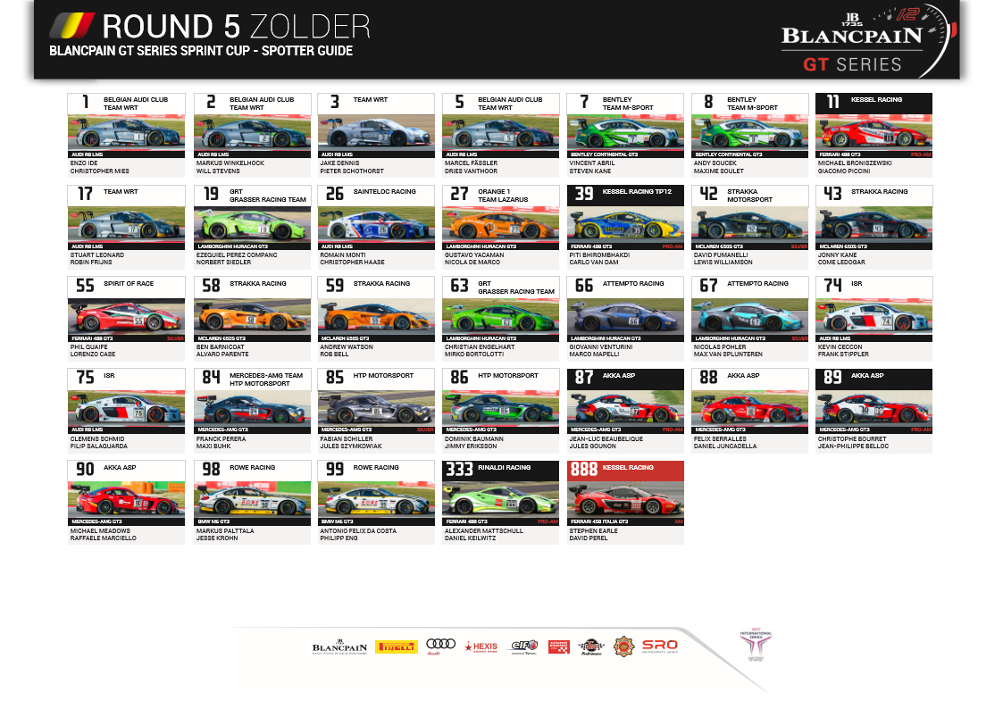 Blancpain GT Zolder Entry List.png