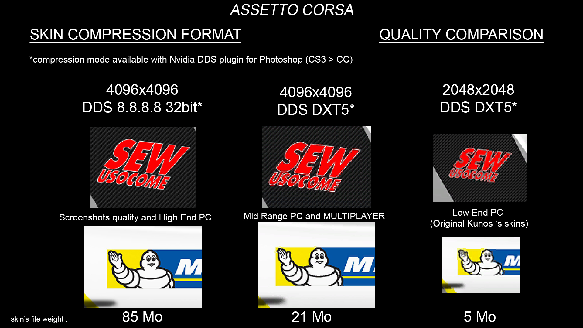 DDS_quality_compar_LQ.jpg