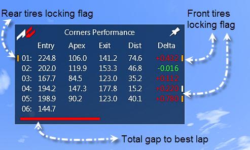 example table corner performance app.jpg