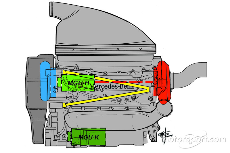 f1-2015-engine-analysis-2016-mercedes-amg-f1-w06-engine-layout.jpg