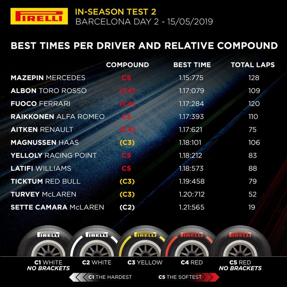 F1 Testing Day 2.jpg