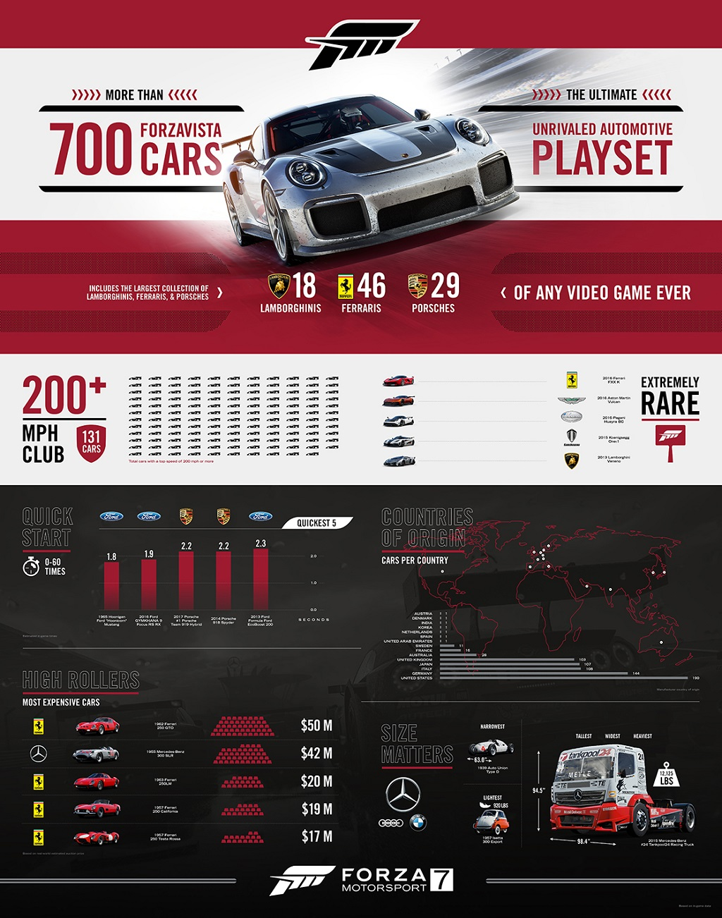 Forza Garage - Racing Cars - Forza Motorsport 7 1.jpg