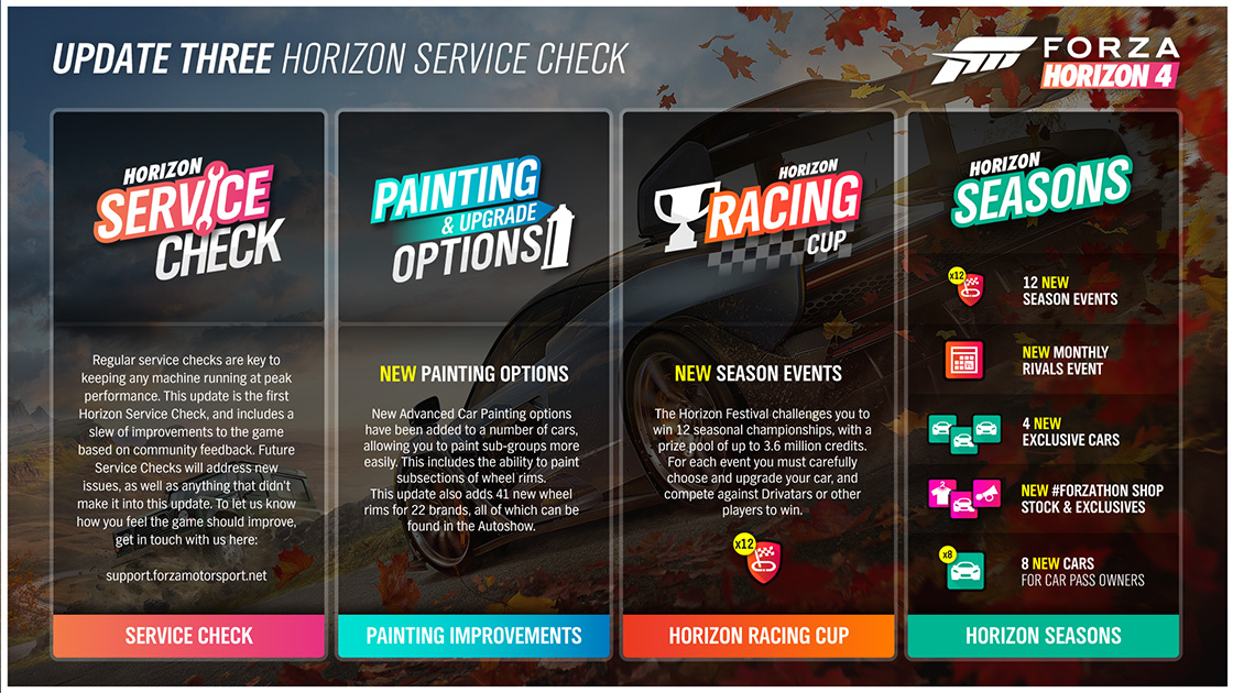 Forza Horizon 4 Service Check Update.jpg