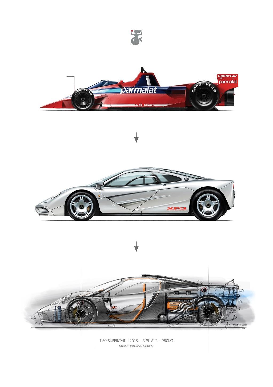 Gordon Murray T50 Supercar 2.png
