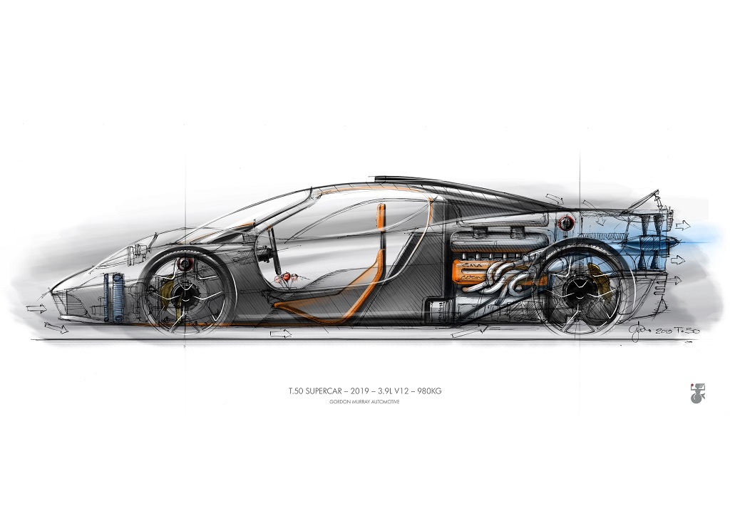 Gordon Murray T50 Supercar.png