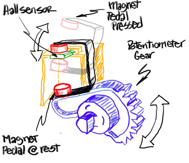 my g27 should not be landfill racedepartment g37 wiring diagram at gsmx.co