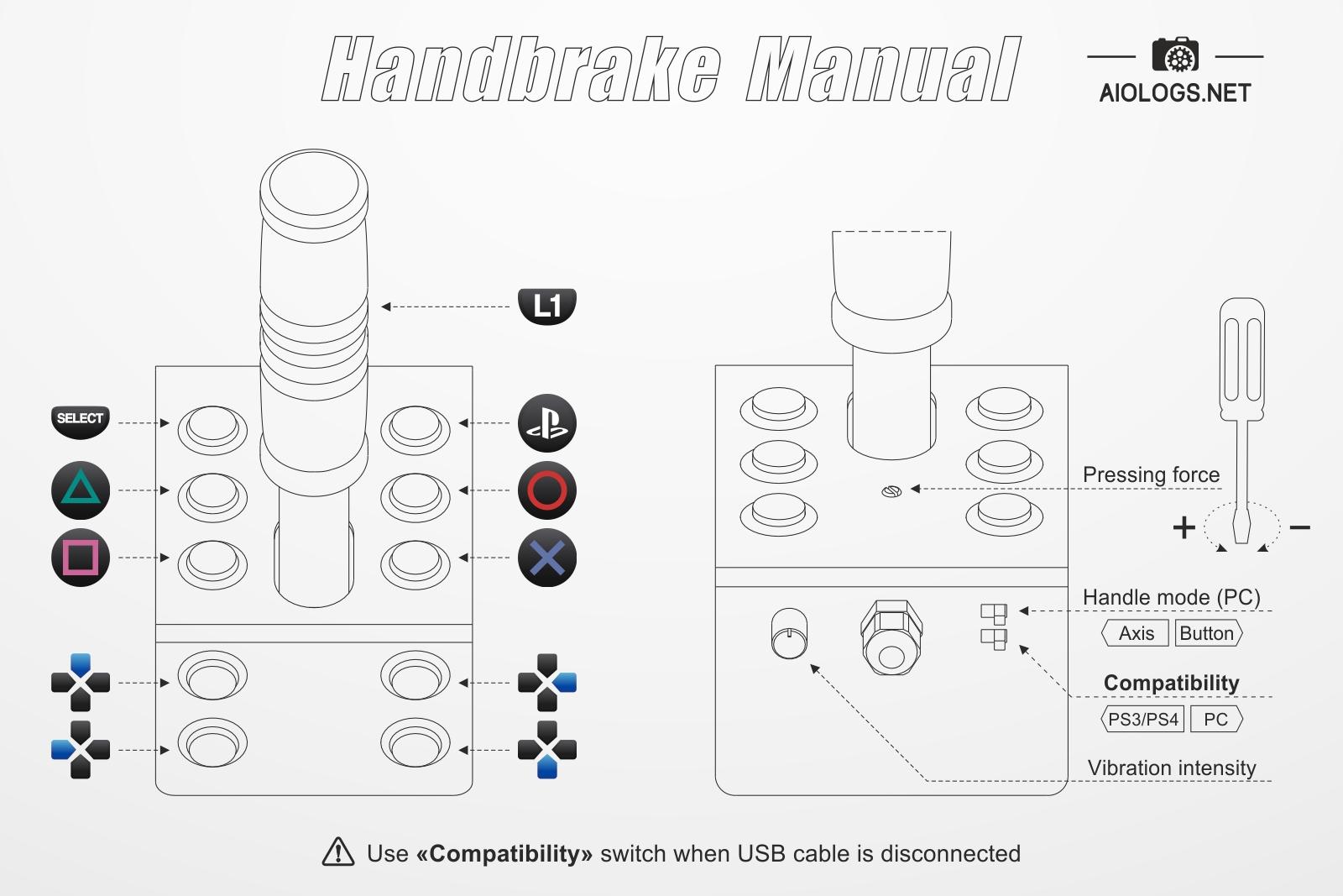 handbrake-manual.jpg