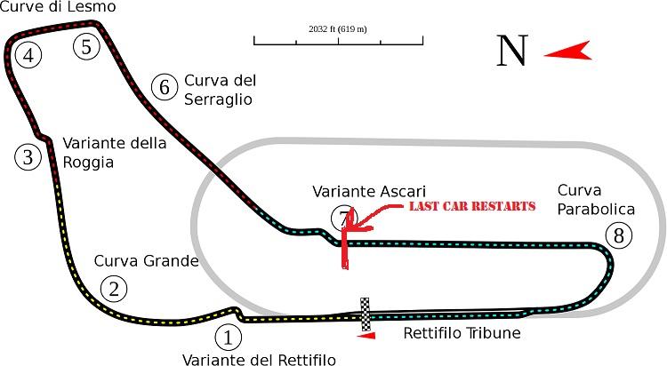 Italian-Grand-Prix-Monza_track.jpg