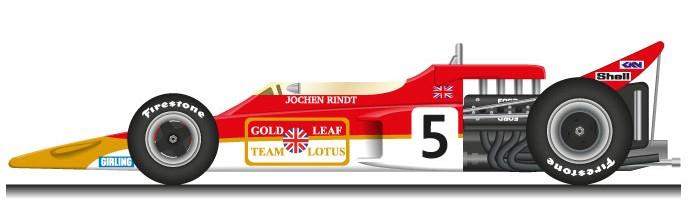 lotus-ford-cosworth-72-winner-f1-1970.jpg