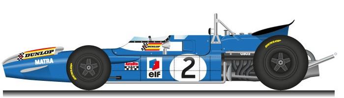 matra-ford-cosworth-ms80-winner-f1-1969.jpg