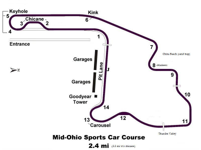 Mid-Ohio-TrackMap2.png.jpg