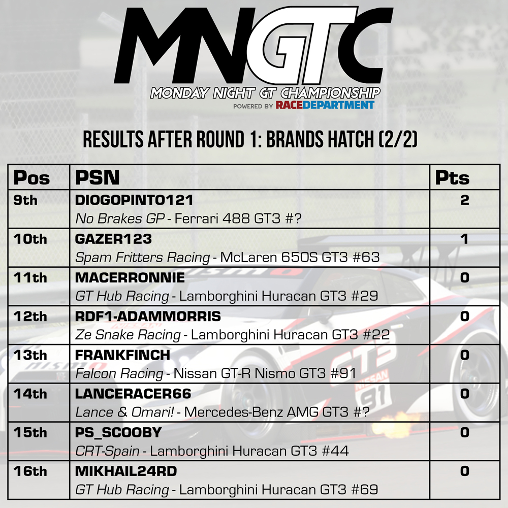 MNGTC_S1_results_R1_002_sml.jpg