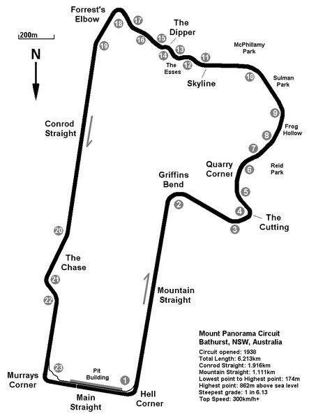 Mount_Panorama_Circuit_Map_Overview.PNG