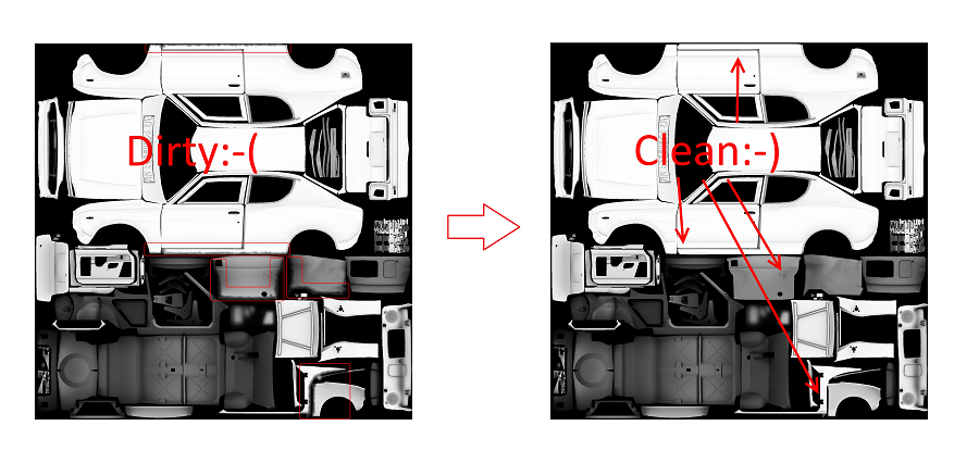 Clean Carbody Template Racedepartment Latest Formula 1