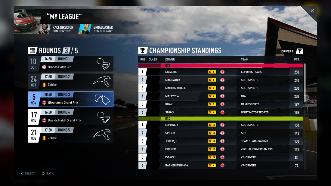 PCARS 2 Online Championships.png