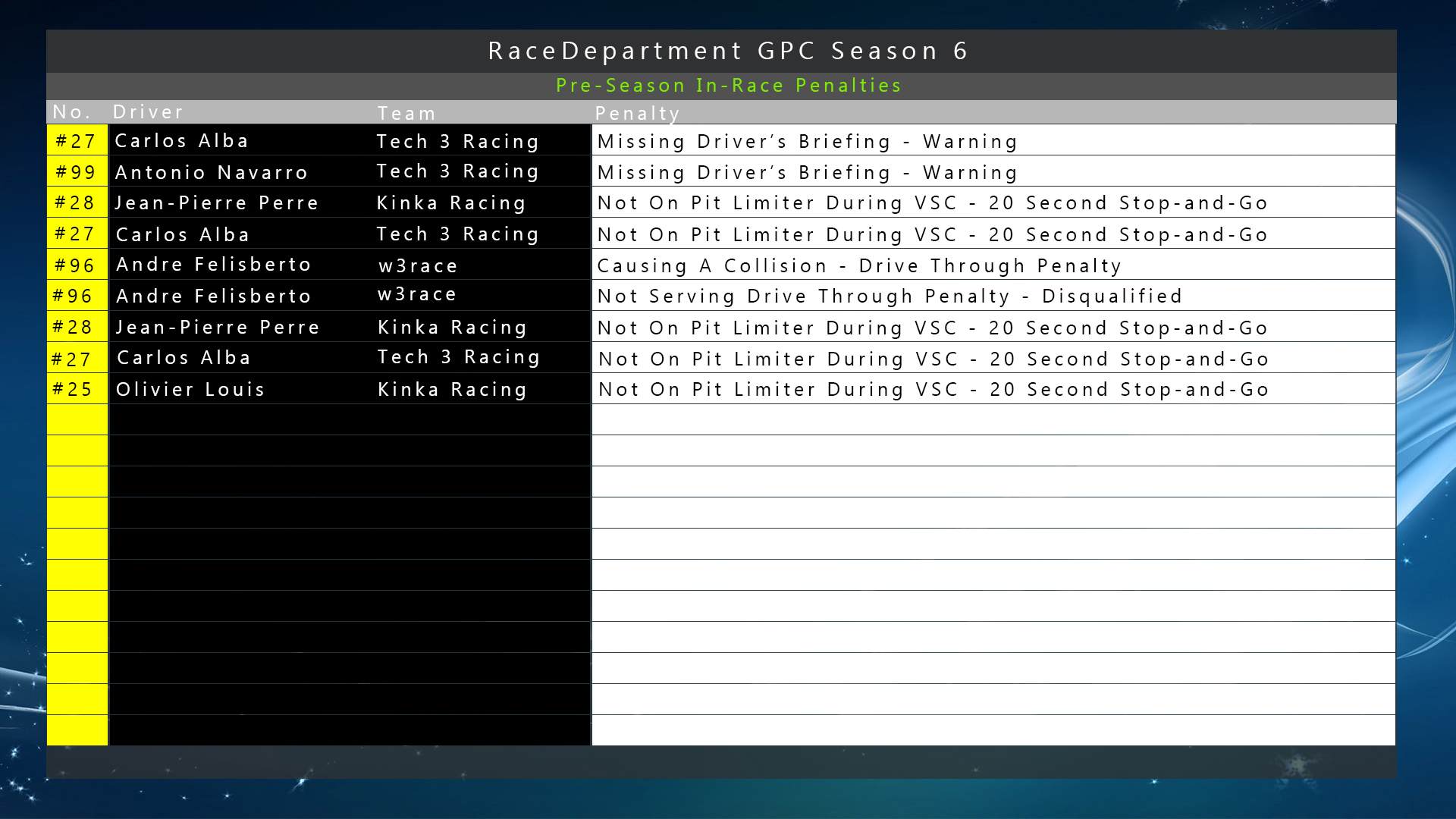 penalties0race.jpg