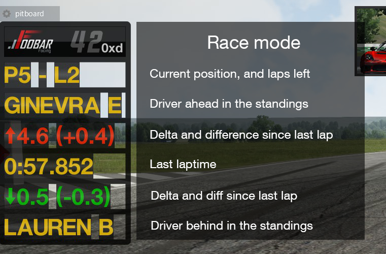 pitboard-race.png