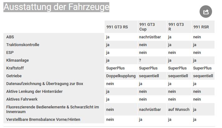 Porsche gt3 RSR Cup.png