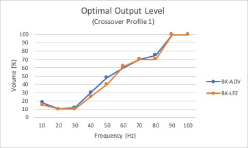 Profile 1 Optimal.jpg