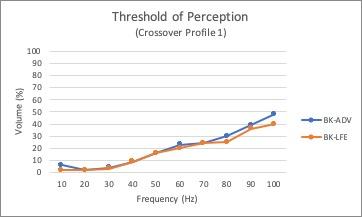 Profile 1 Threshold.jpg