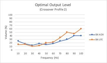 Profile 2 Optimal.jpg