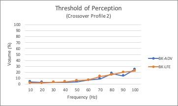 Profile 2 Threshold.jpg