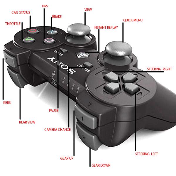 f1 gamepad settings racedepartment. Black Bedroom Furniture Sets. Home Design Ideas
