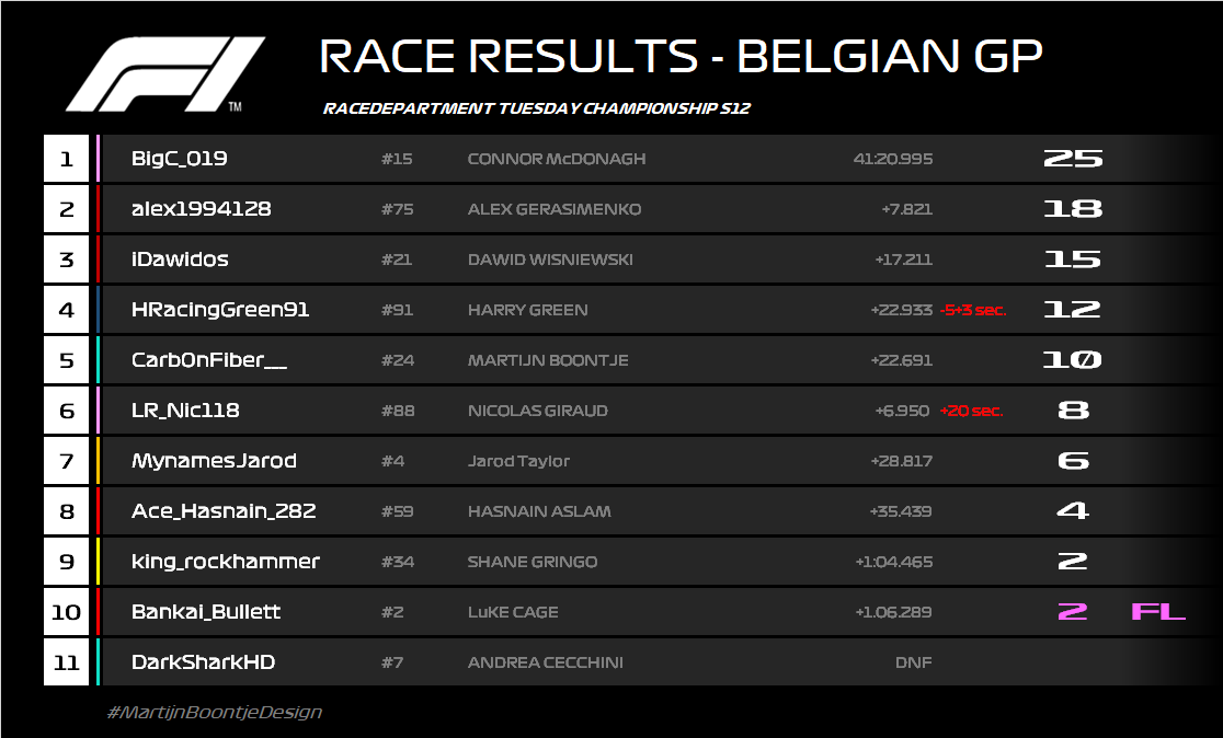 R13 RESULTS.png