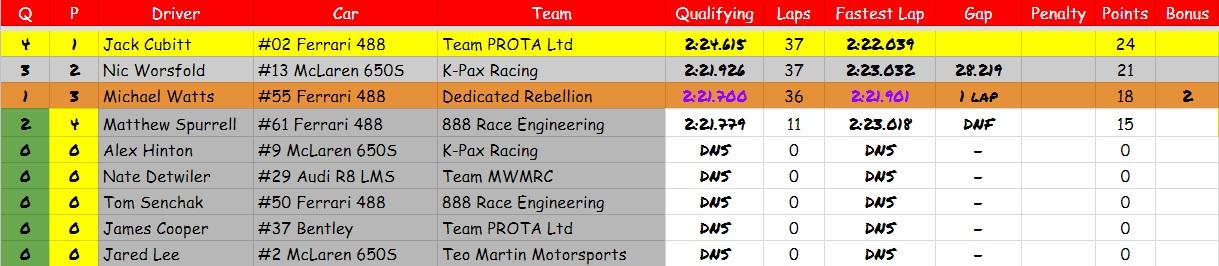 R5 Results Pro.jpg