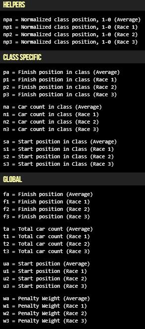 RaceRoom Dev Notes 7.png