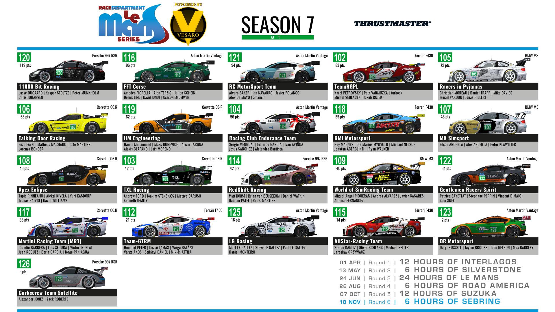 RDLMS by Vesaro GT Spotter Guide - Sebring.jpg
