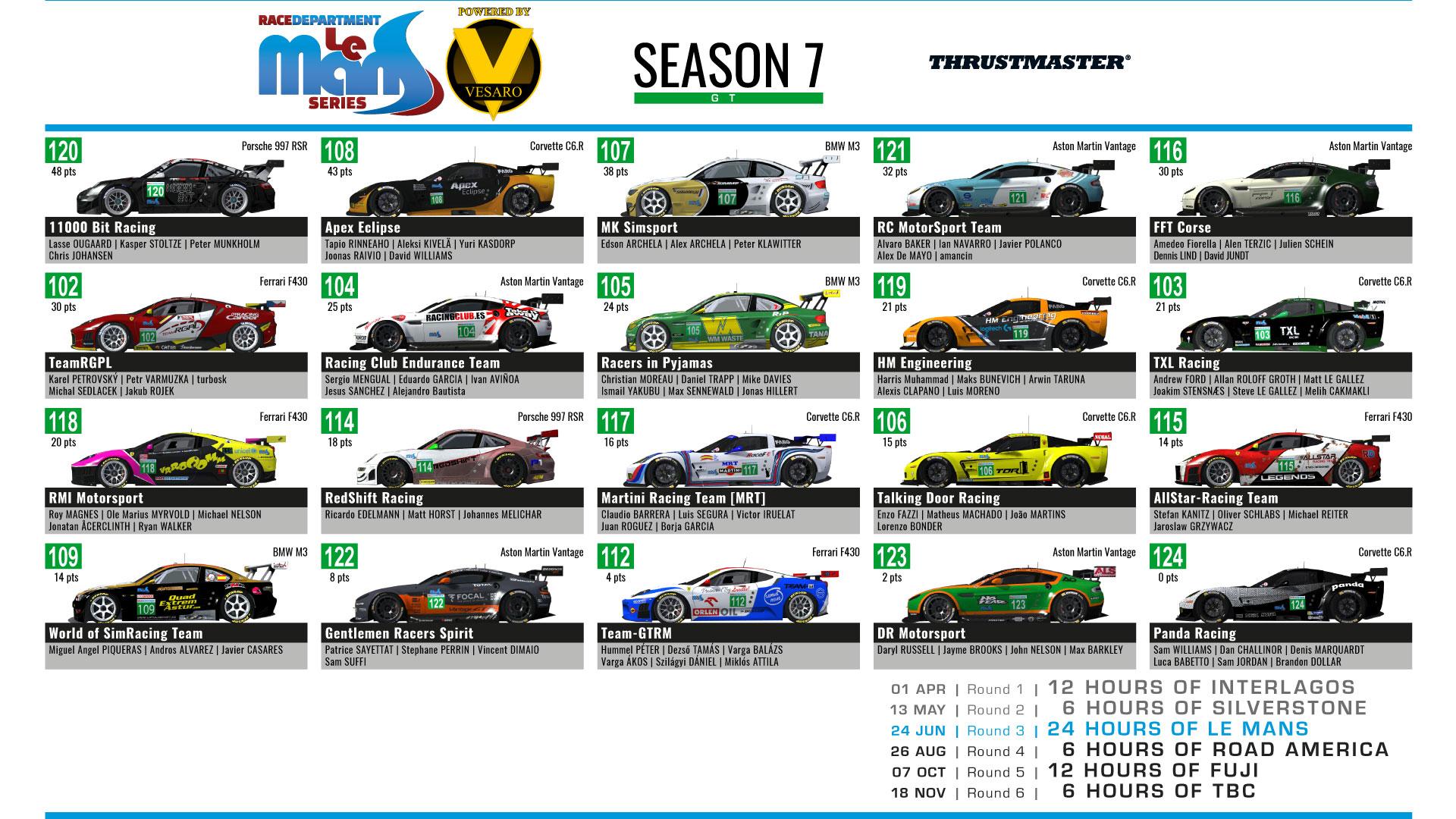 RDLMS by Vesaro Le Mans Spotter Guide - GT.jpg