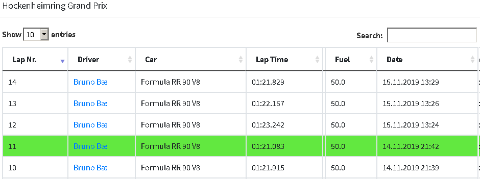 recorded laps.png
