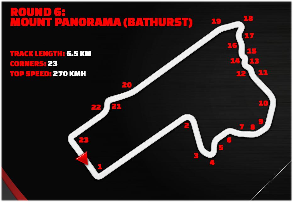 Round 6 trackmap.jpg