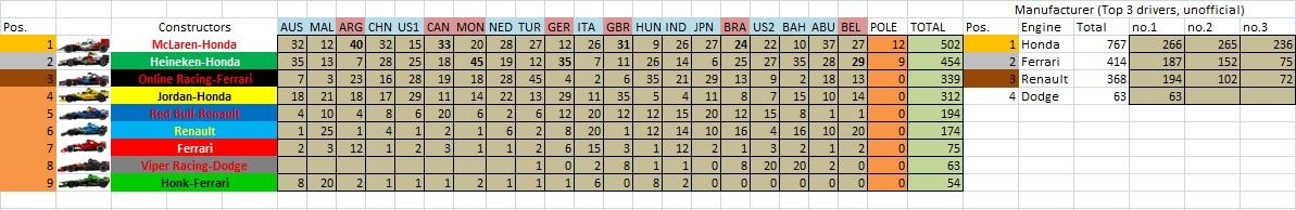 S20 Championship Table Teams.jpg