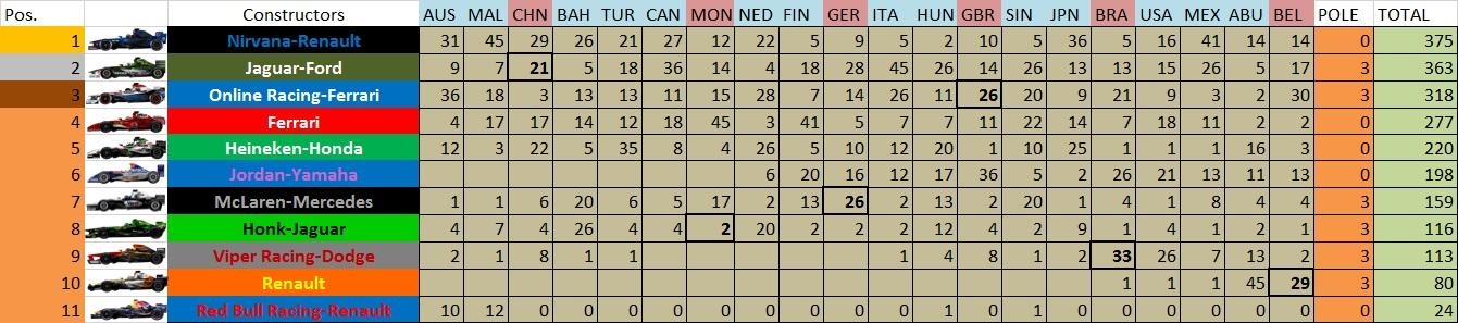 S21 Championship Table Teams.jpg