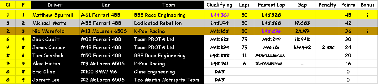 S3R1 Pro results.png