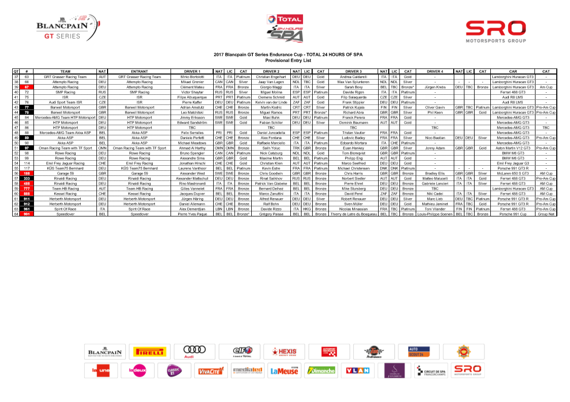Spa 24 Entry List 2.png
