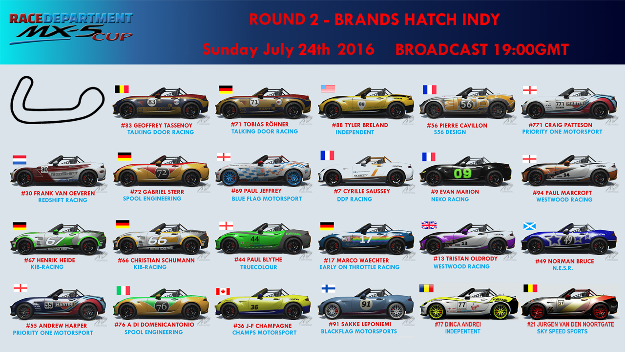 Spotter Guide Mx5 Cup 720-1 copy.jpg