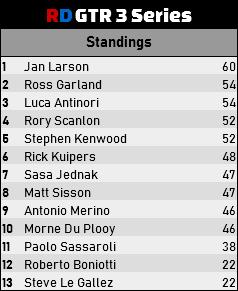 Standings01.png
