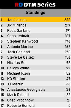 Standings04.png