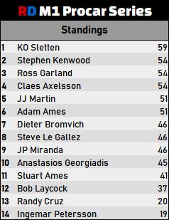 Standings1.png